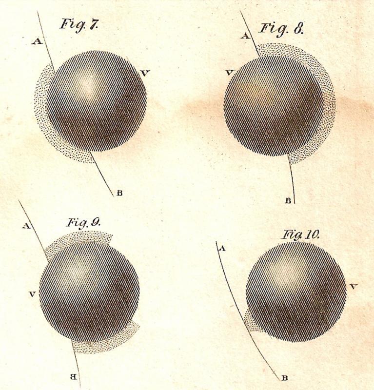 Edinburgh Encyclopedia Black Drop Effect 1832