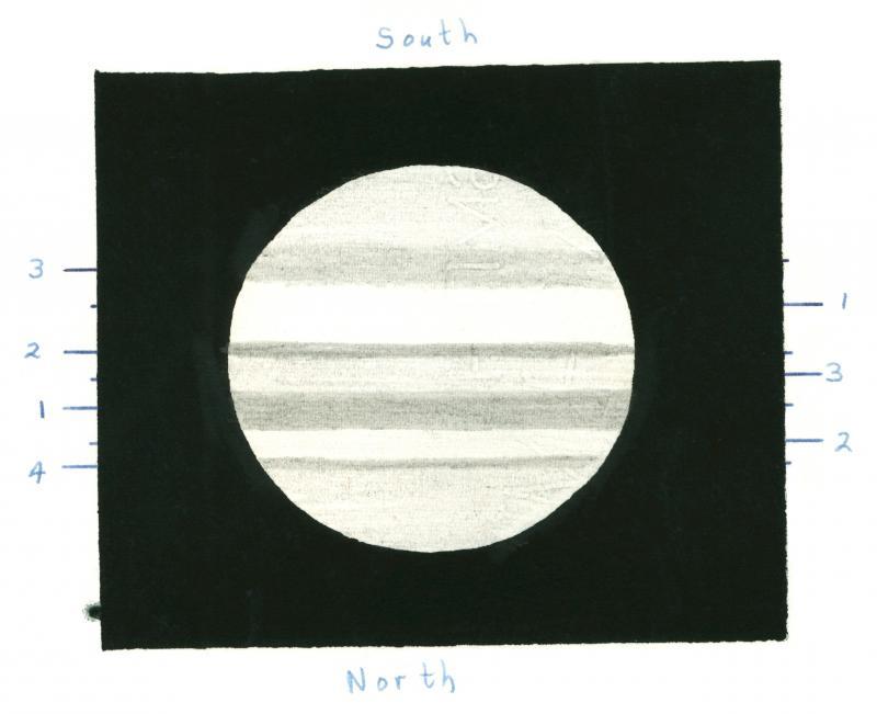 Jupiter 196009020300