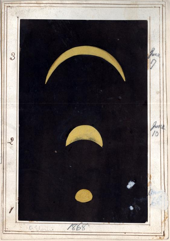 Venus Phases 1868